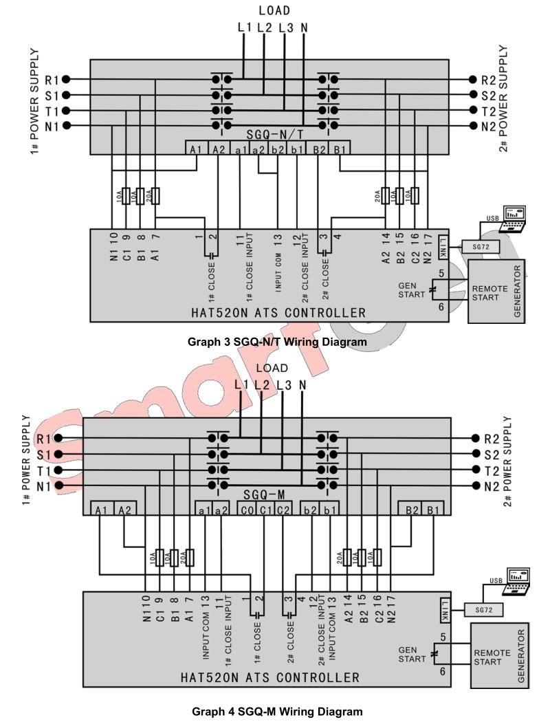 HAT520_EN hat520nsuitable for no breaking ats smartgen,genset controller smartgen controller wiring diagram at gsmportal.co