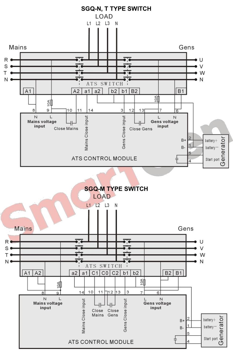 Smartgen Controller Wiring Diagram 34 Images Panel Ats Genset Hat72 Hat72monitors 1p2w Ac System Smartgengenset Controllergenerator At