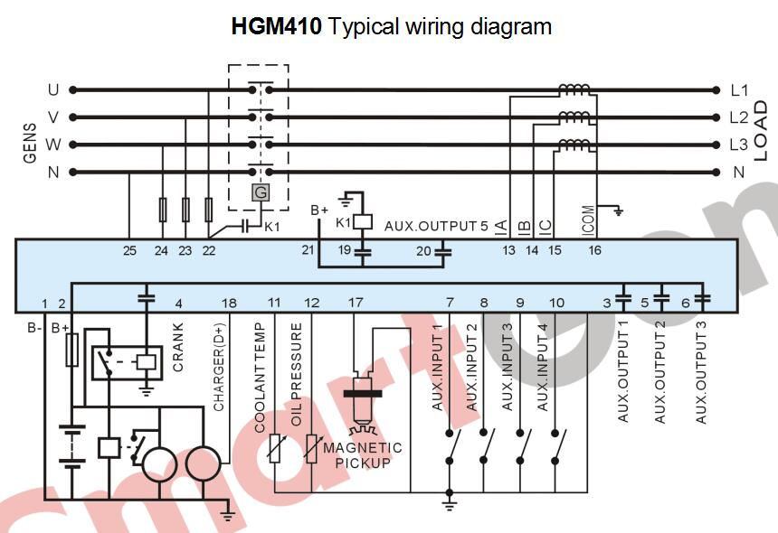 HGM410 hgm410small size, large lcd smartgen,genset controller,generator smartgen controller wiring diagram at alyssarenee.co