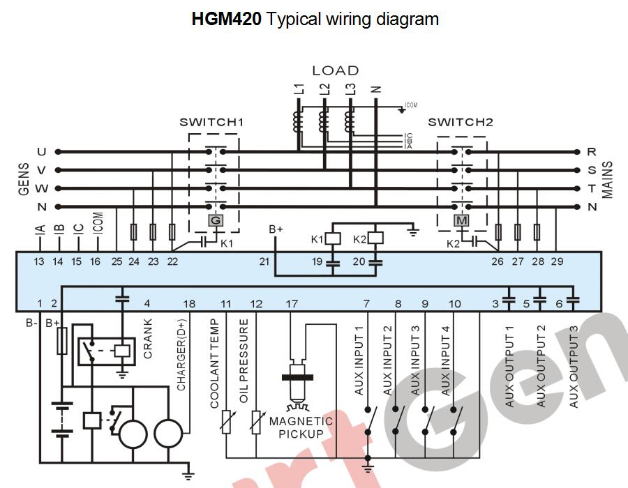 HGM420 hgm420small size, large lcd, amf smartgen,genset controller smartgen controller wiring diagram at alyssarenee.co