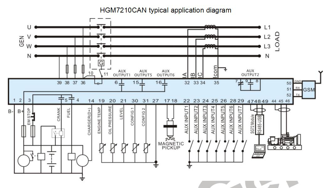 HGM7210CAN hgm7210canevent logs, rs485, sms, schedule control smartgen,genset smartgen controller wiring diagram at alyssarenee.co