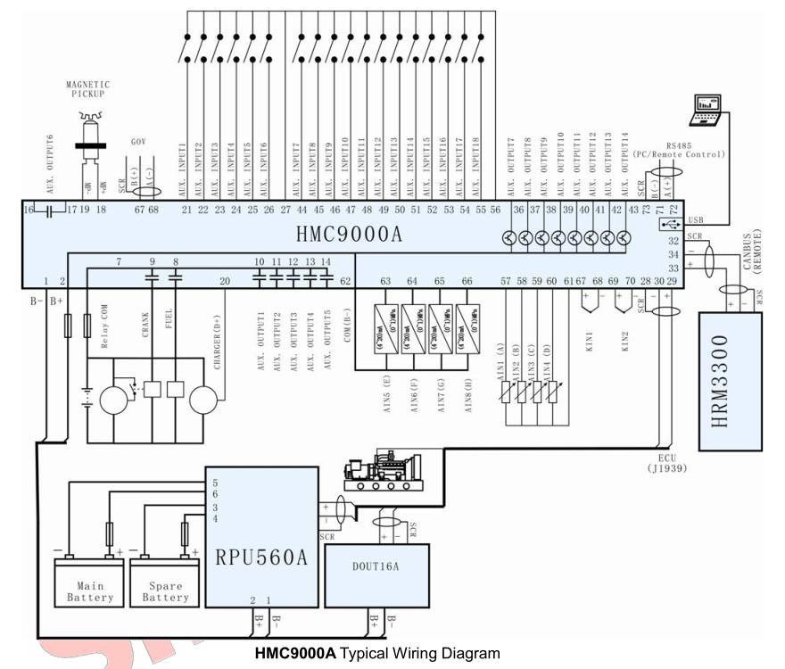 HMC9000A hmc9000a4 3inches tft lcd, module expanding, rs485, ccs smartgen smartgen controller wiring diagram at gsmportal.co